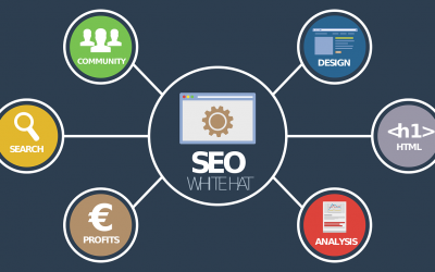 Top 3 Things Your SEO Strategy Needs